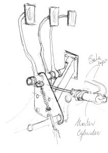 master cylinder layout