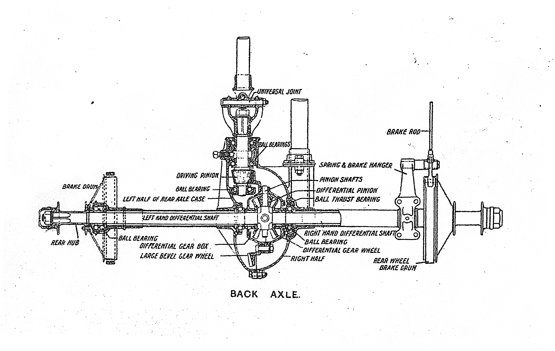 1905 Darracq A Special Builders Notes Differential Gear Schematic Rear Axle
