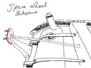 Spare wheel scheme