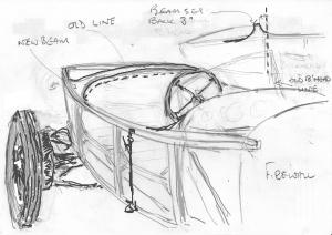 Rear bulkhead scheme