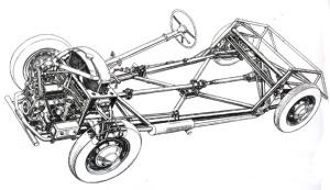 Jupiter chassis